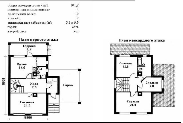 минимальные размеры дома